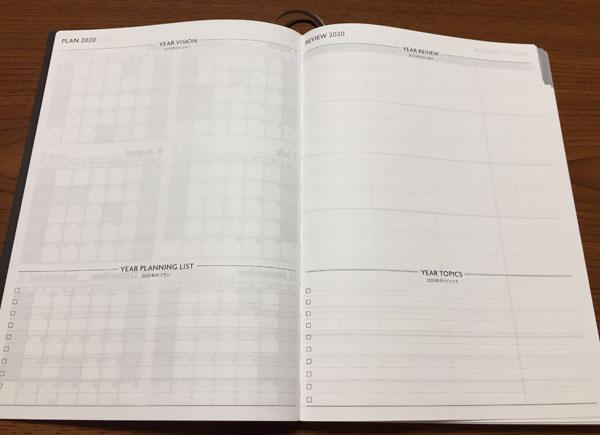 Edit週間ノートの1年の抱負ページ
